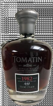 Tomatin 1982