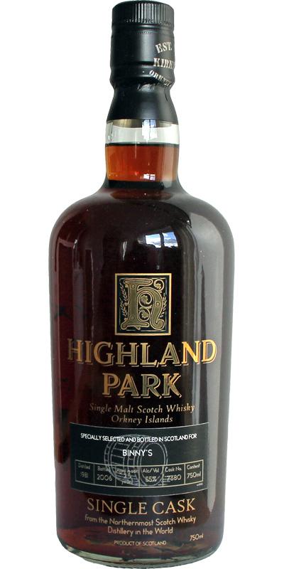 Highland Park 1981