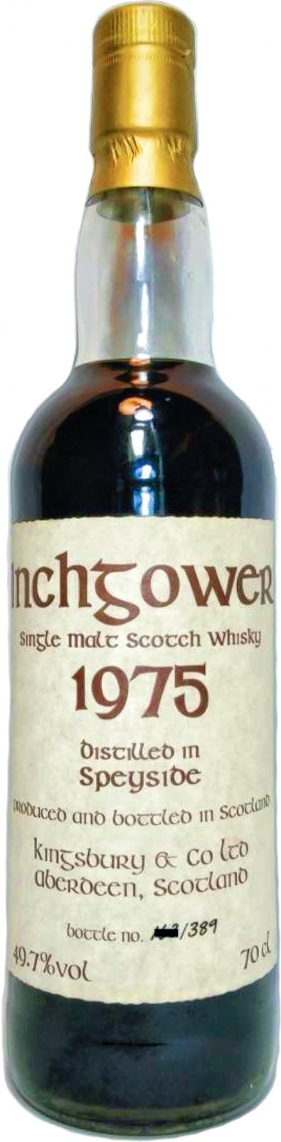 Inchgower 1975 Kb