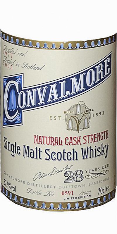 Convalmore 1977