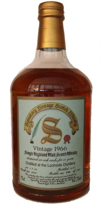 Lochside 1966 SV