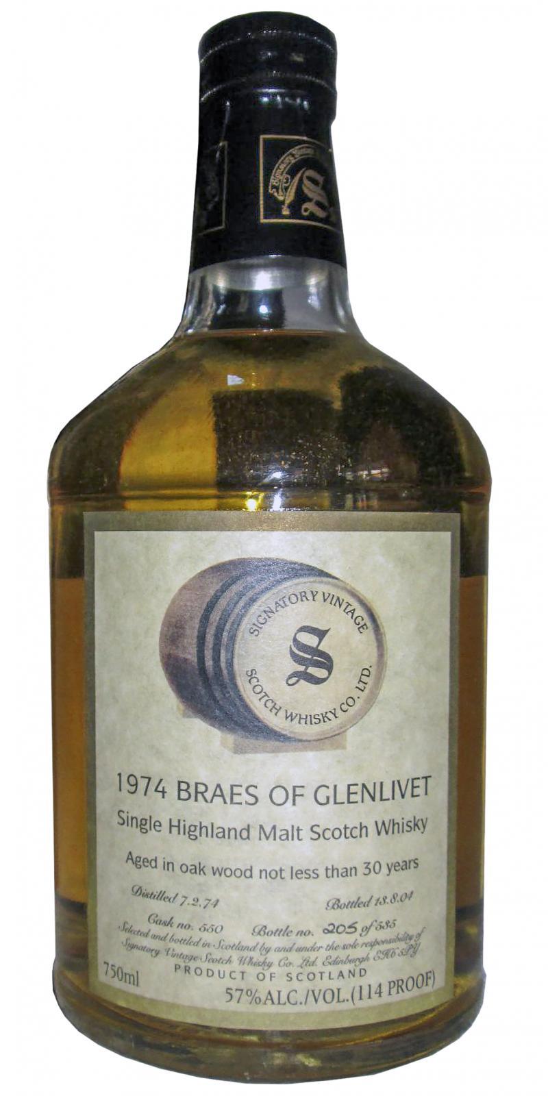 Braeval 1974 SV