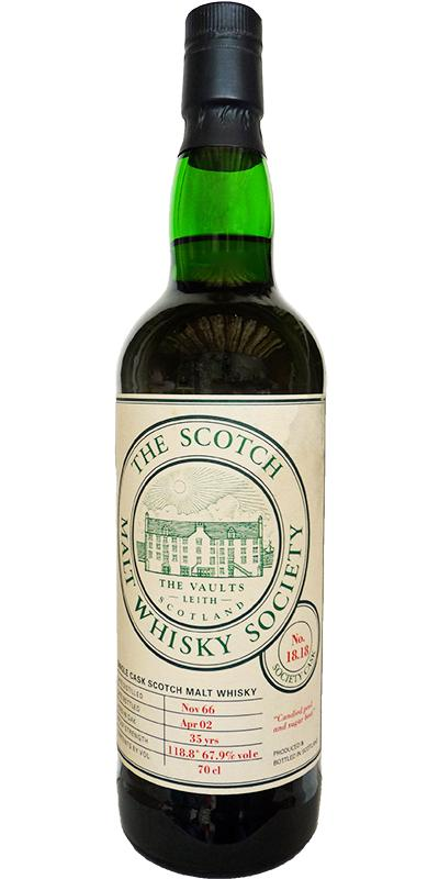 Inchgower 1966 SMWS 18.18
