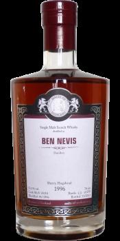 Ben Nevis 1996 MoS
