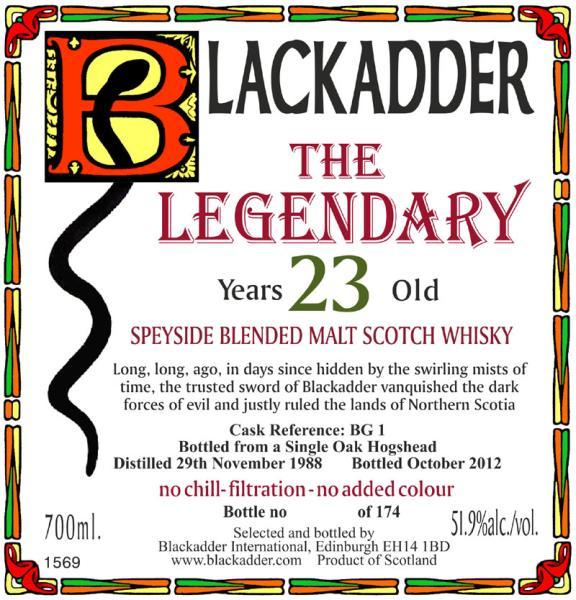 The Legendary 1988 BA