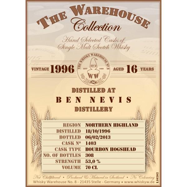 Ben Nevis 1996 WW8