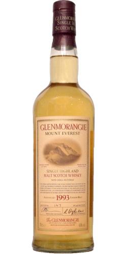 Glenmorangie Mount Everest