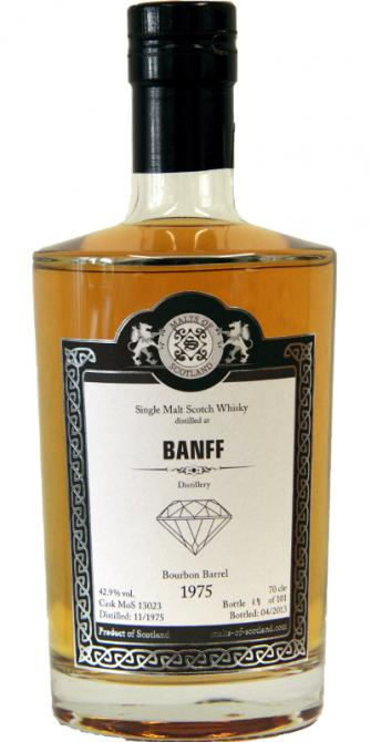 Banff 1975 MoS