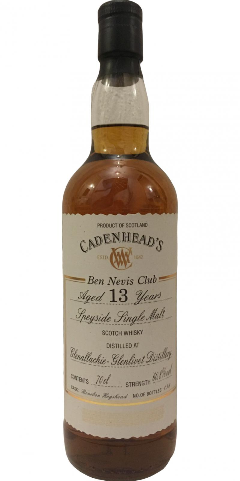 Glenallachie 13-year-old CA