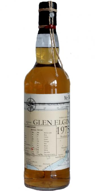 Glen Elgin 1975 WMS