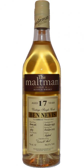 Ben Nevis 1995 MBl