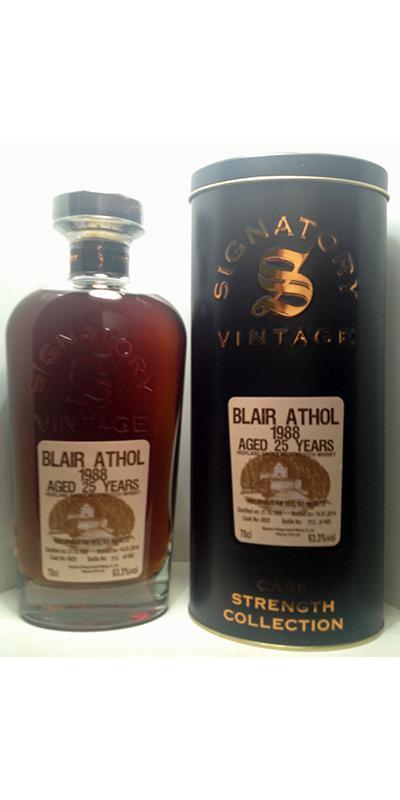 Blair Athol 1988 SV