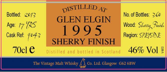 Glen Elgin 1995 CC