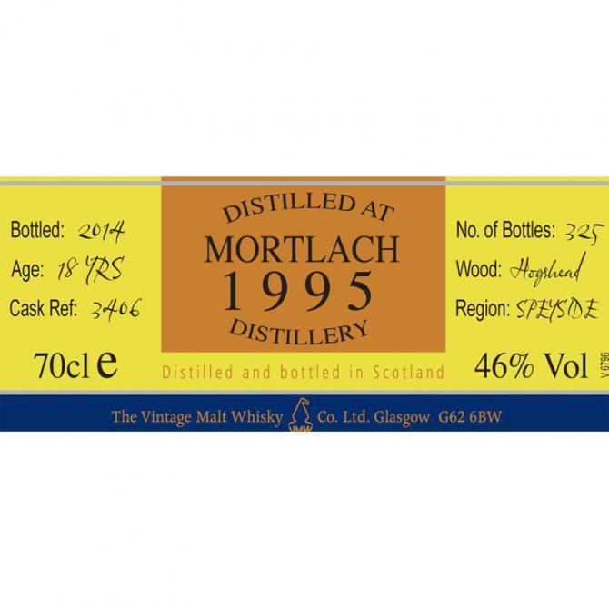 Mortlach 1995 CC