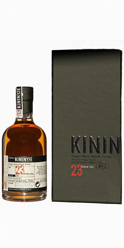Kininvie 1990