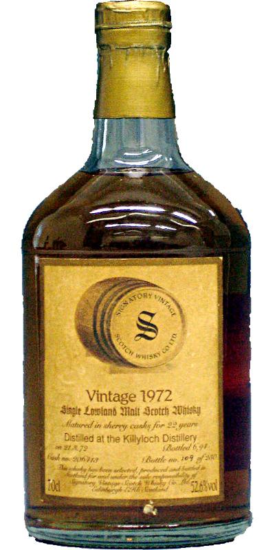 Killyloch 1972 SV