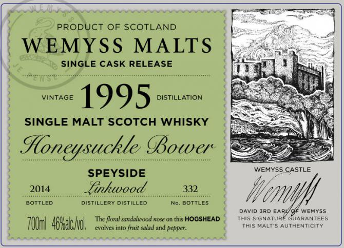 linkwood 1995 wy ratings and reviews whiskybase