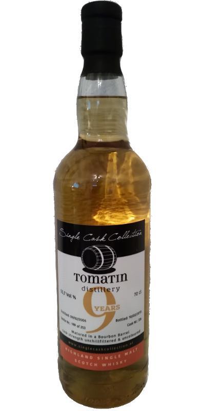 Tomatin 2006 SCC