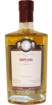 Imperial 1991 MoS