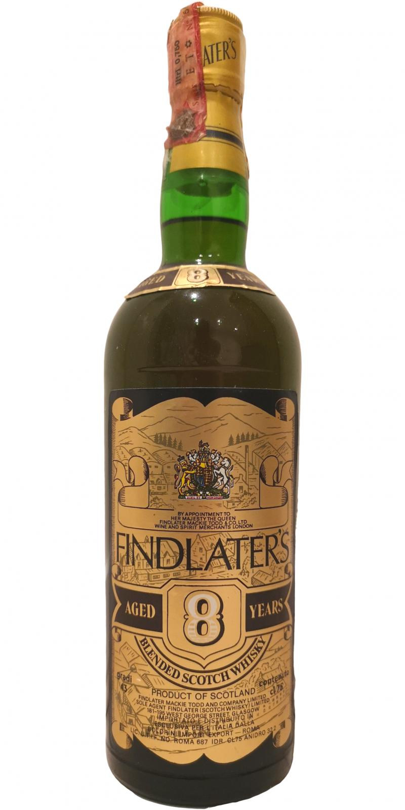 Findlater's 08-year-old FlMT