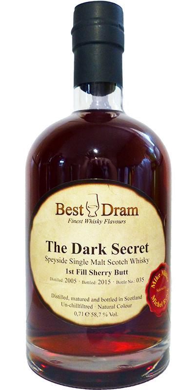 The Dark Secret 2005 BD
