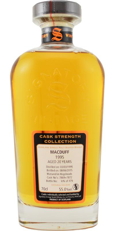 Macduff 1995 SV