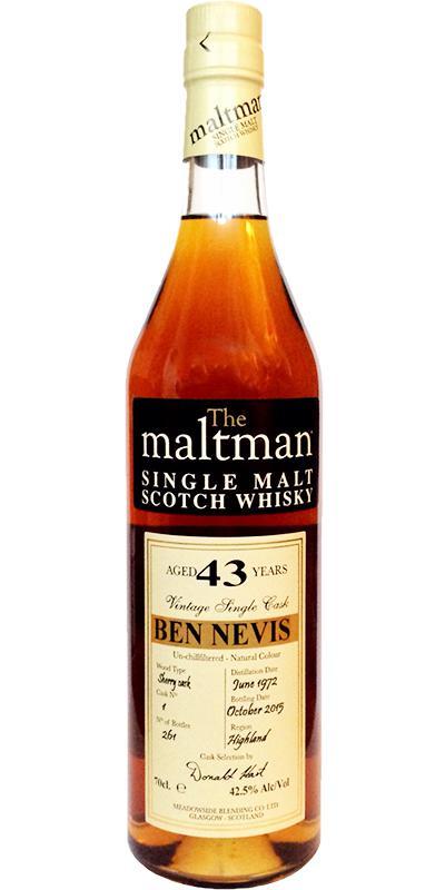 Ben Nevis 1972 MBl