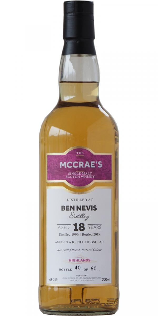 Ben Nevis 1996 JMC