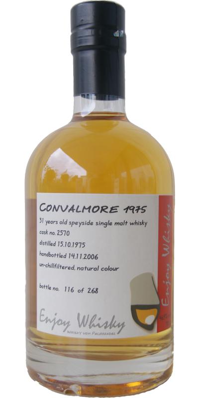 Convalmore 1975 EW