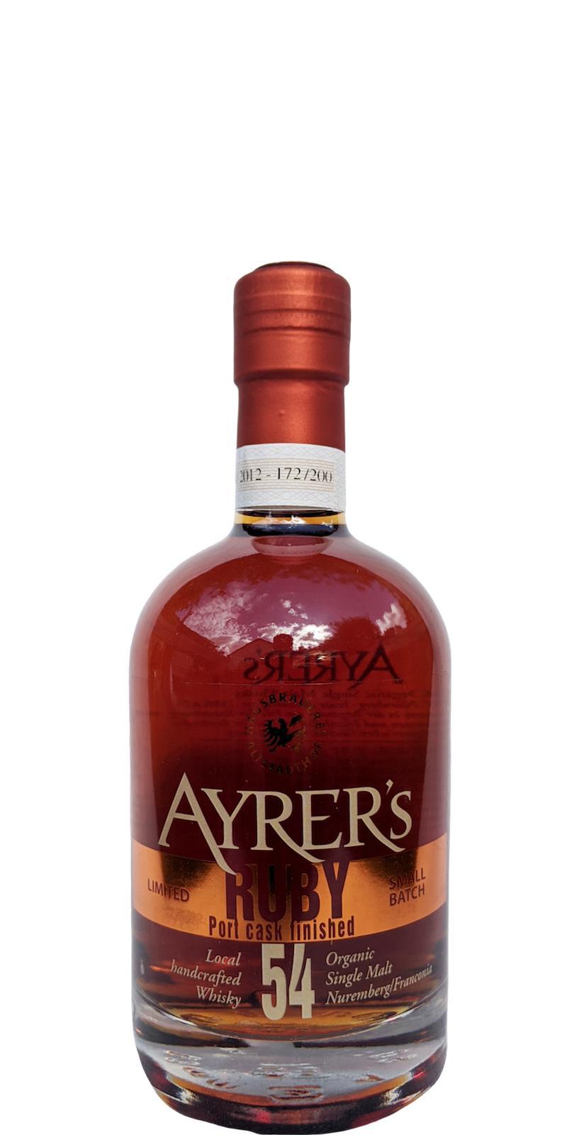 Ayrer's 2012 Ruby