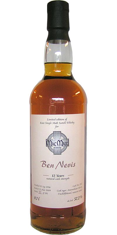 Ben Nevis 1996 McM