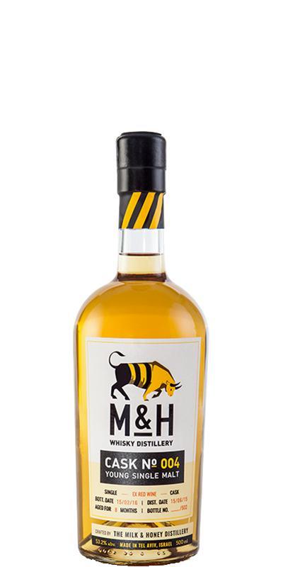 Milk & Honey 2015