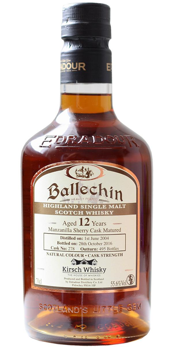 Ballechin 2004