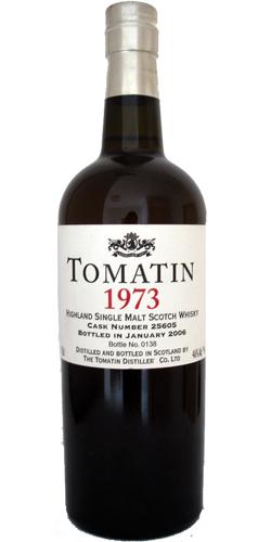 Tomatin 1973