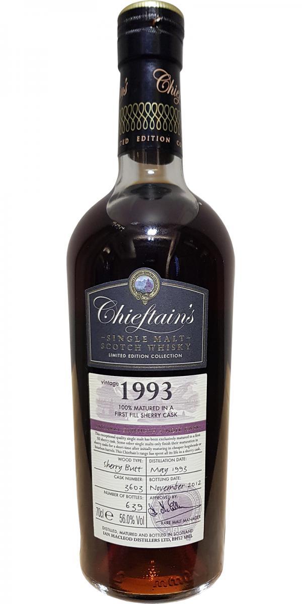 Chieftain's 1993 IM