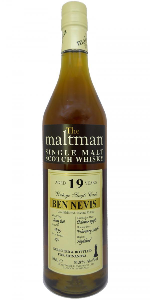 Ben Nevis 1996 MBl