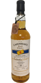Cameronbridge 33-year-old CA