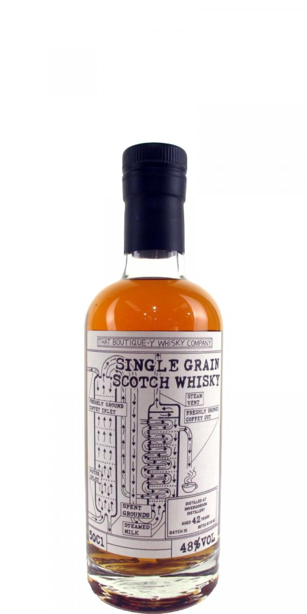 Invergordon Batch 15 TBWC