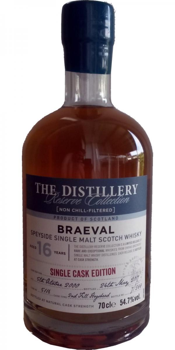Braeval 2000