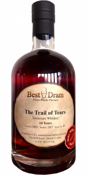 The Trail of Tears 2003 BD